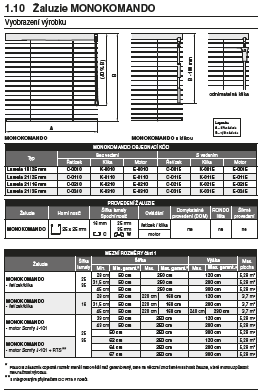 interierove-zaluzie-horizontalne-monokomando